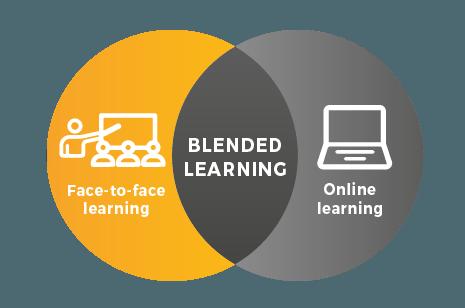 Hybride onderwijs